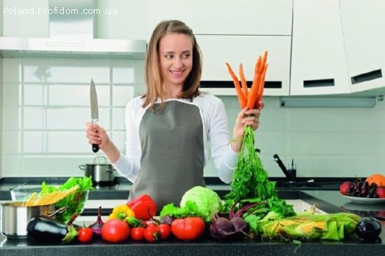 Допомога по кухні
